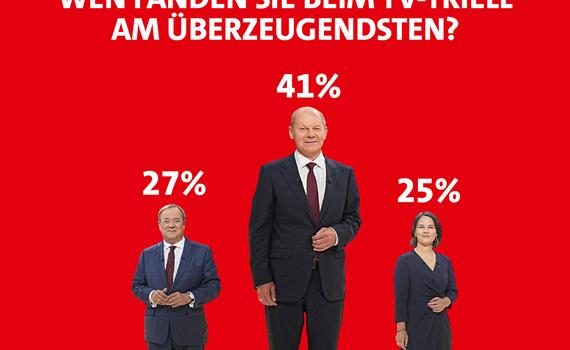 Zašto je Olaf Scholz prava osoba za sledećeg kancelara Savezne Republike Nemačke